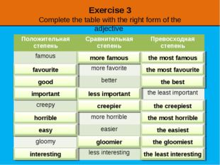 Exercise 3 Complete the table with the right form of the adjective Положитель
