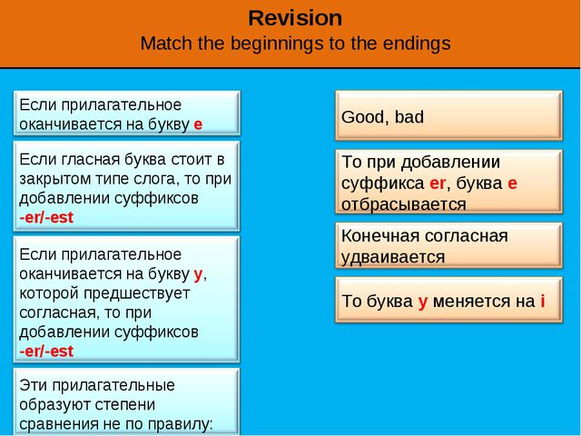 Revision Match the beginnings to the endings Если гласная буква стоит в закры...