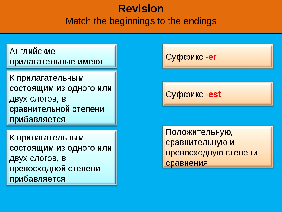 Revision Match the beginnings to the endings