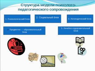 Структура модели психолого-педагогического сопровождения 1. Психологический б