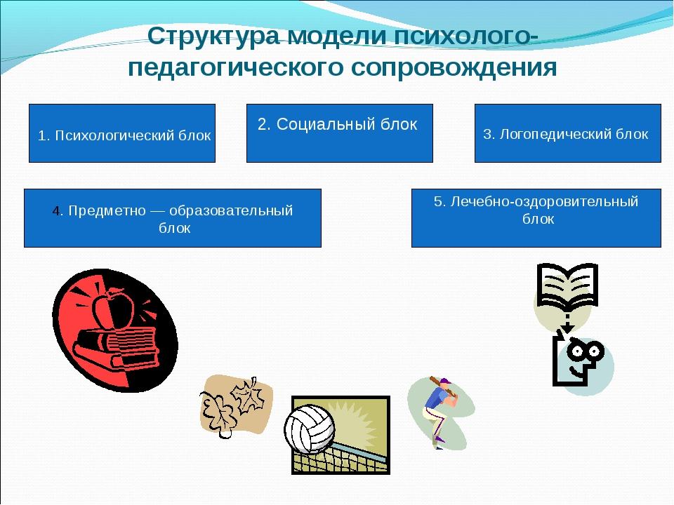 Структура модели психолого-педагогического сопровождения 1. Психологический б...