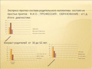 Экспресс-прогноз состава родительского коллектива состоял из простых пунктов