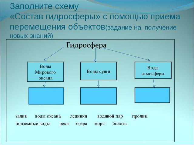 Презентация по географии на тему Гидросфера класс  Заполните схему Состав гидросферы с помощью приема перемещения объектов зад