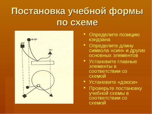 Постановка учебной формы по схеме Определите позицию кэндзана Определите длин...
