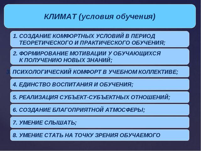 КЛИМАТ (условия обучения) 1. СОЗДАНИЕ КОМФОРТНЫХ УСЛОВИЙ В ПЕРИОД ТЕОРЕТИЧЕСК...