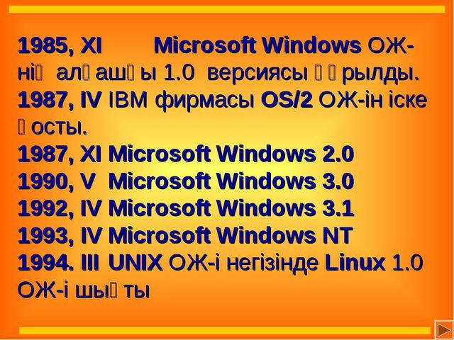 1985, ХІ Microsoft Windows ОЖ-нің алғашқы 1.0 версиясы құрылды. 1987, IVIB...