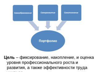 Цель – фиксирование, накопление, и оценка уровня профессионального роста и ра