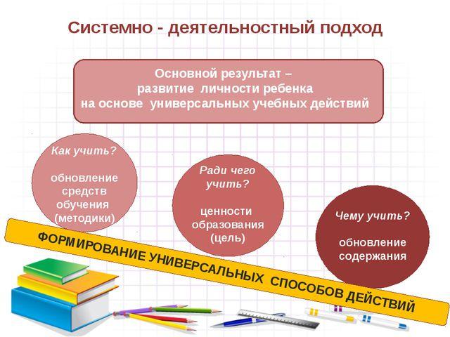 Как учить? обновление средств обучения (методики) Ради чего учить? ценности...