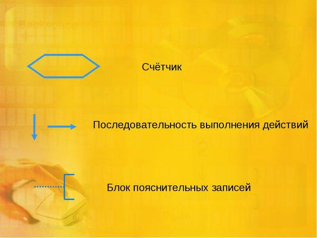Последовательность выполнения действий Счётчик Блок пояснительных записей