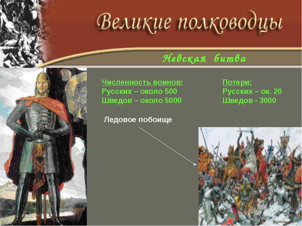 Численность воинов:Потери: Русских – около 500Русских – ок. 20 Шведов – о...
