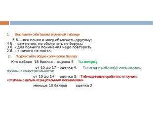 1. Выставите себе баллы в учетной таблице 5 б. – все понял и могу объяснить