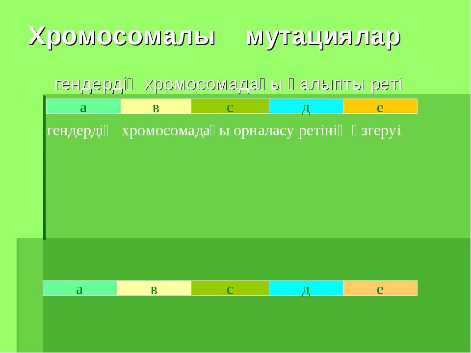 Хромосомалы мутациялар гендердің хромосомадағы қалыпты реті а в с д е е в а с...