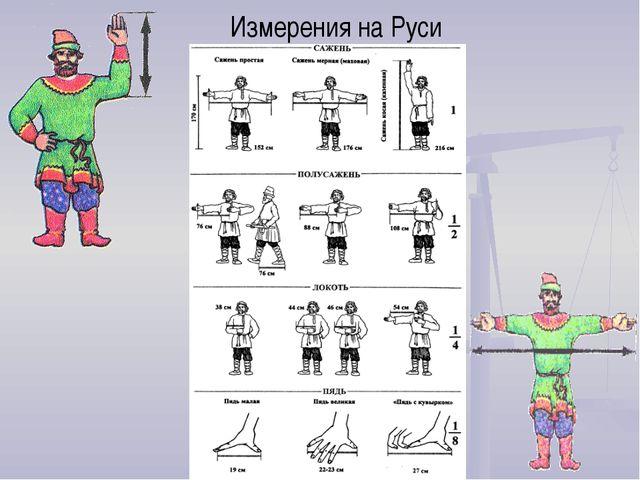 Измерения на Руси