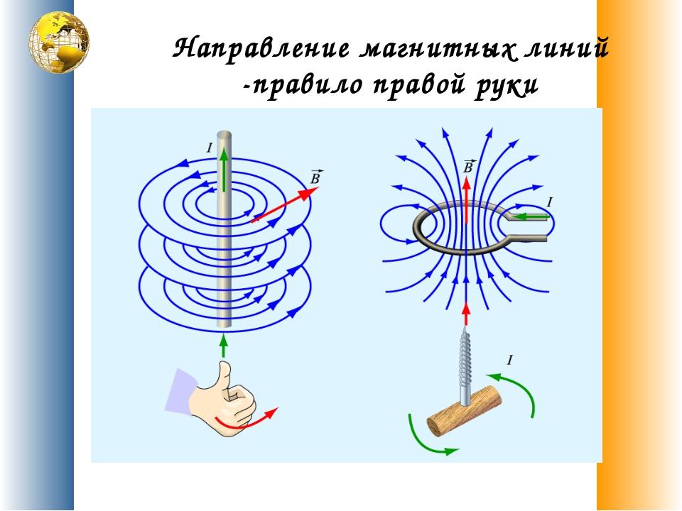 Направление магнитных линий -правило правой руки