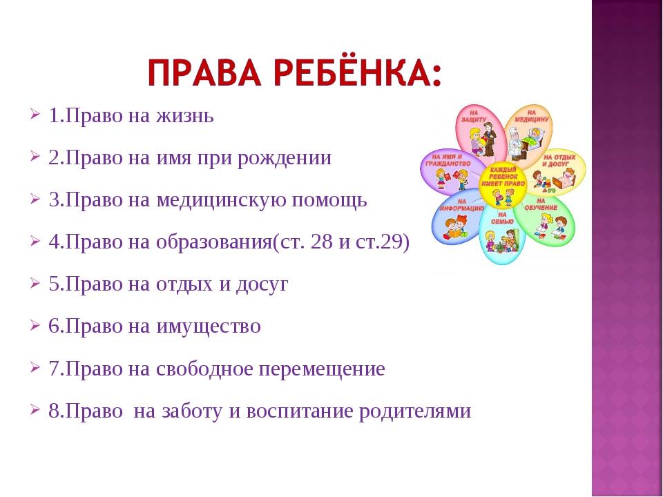 1.Право на жизнь 2.Право на имя при рождении 3.Право на медицинскую помощь 4....