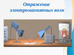 Отражение электромагнитных волн