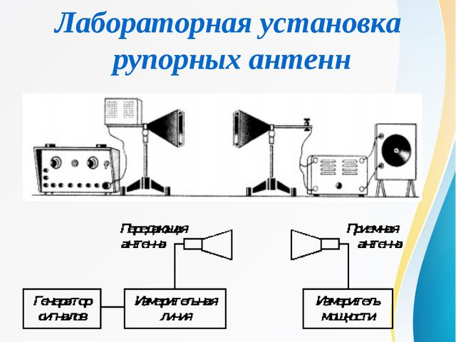 Лабораторная установка рупорных антенн