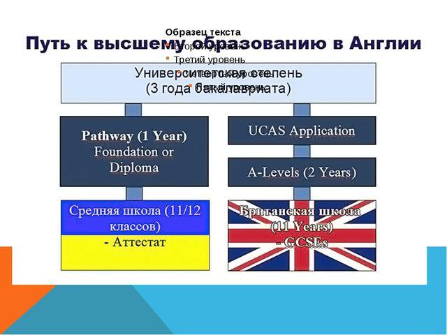образование в россии и британии топик зодиака