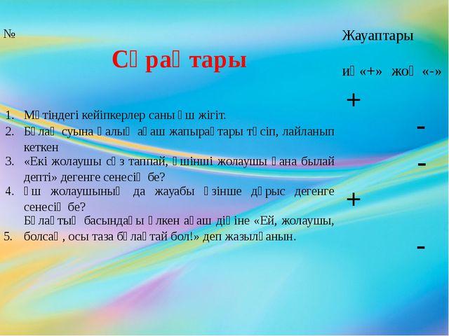 + - - + - № Сұрақтары Жауаптары  иә«+» жоқ «-» 1. Мәтіндегі кейіпкерлер саны...
