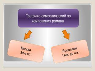 Графико-символический по композиция романа Москва 30-е гг. Ершалаим I век до