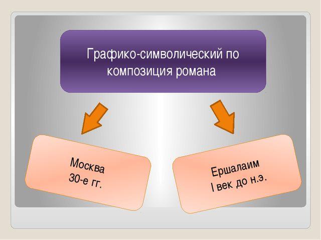 Графико-символический по композиция романа Москва 30-е гг. Ершалаим I век до...