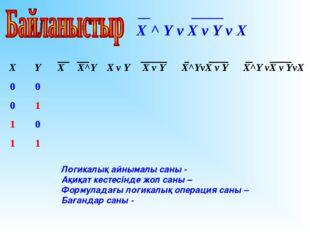 Х ^ Y v X v Y v X Логикалық айнымалы саны - Ақиқат кестесінде жол саны – Форм