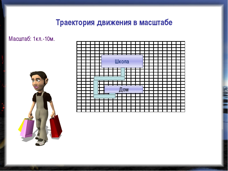 Траектория движения в масштабе Масштаб: 1кл.-10м. Школа Дом