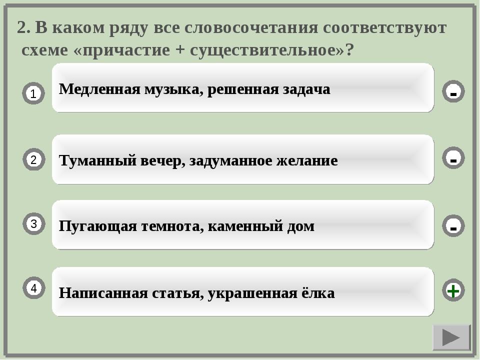 2. В каком ряду все словосочетания соответствуют схеме «причастие + существит...