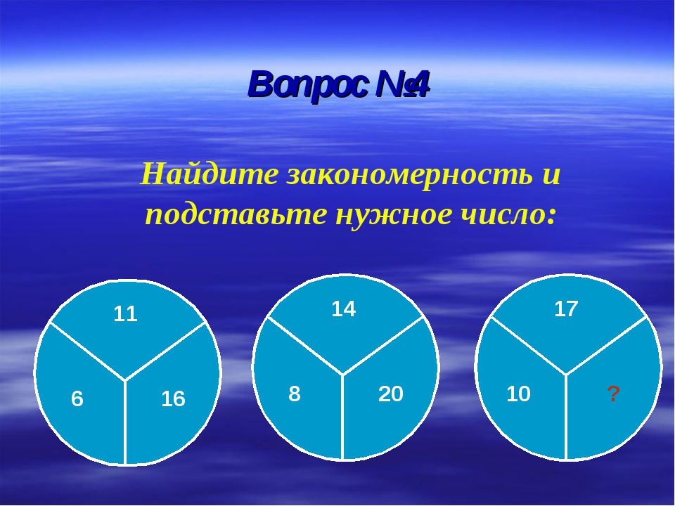 Вопрос №4 Найдите закономерность и подставьте нужное число: 11 6 16 14 8 20 1...