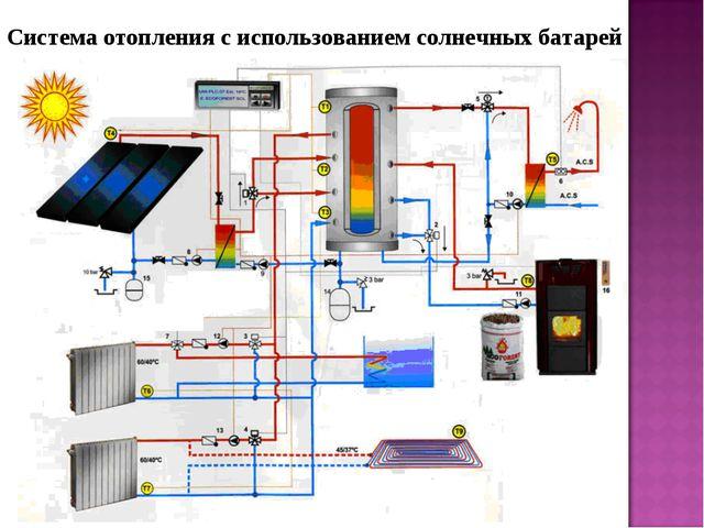 Система отопления с использованием солнечных батарей