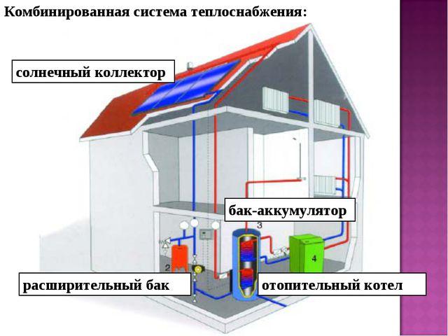 Комбинированная система теплоснабжения: отопительный котел расширительный бак...
