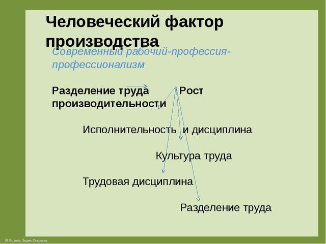 Человеческий фактор производства Современный рабочий-профессия-профессионализ...