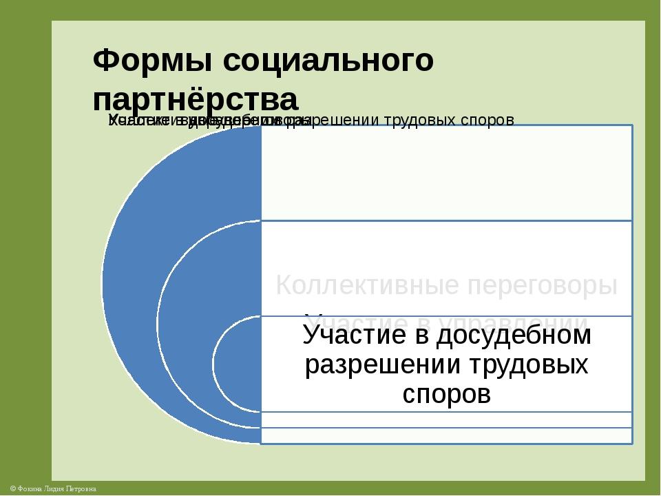 Формы социального партнёрства © Фокина Лидия Петровна