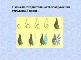 Схема-последовательность изображения городецкой птицы