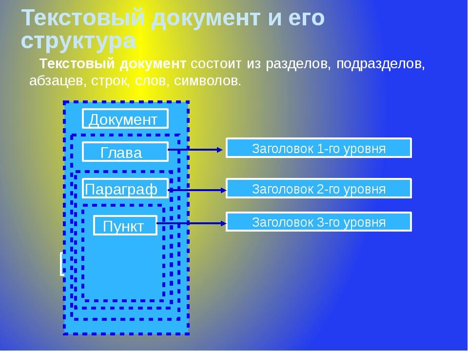 Текстовый документ и его структура Объявление Текстовый документ состоит из р...