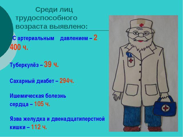 Среди лиц трудоспособного возраста выявлено: С артериальным давлением – 2 40...