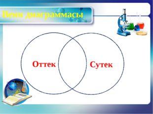 Венн диаграммасы Оттек Сутек