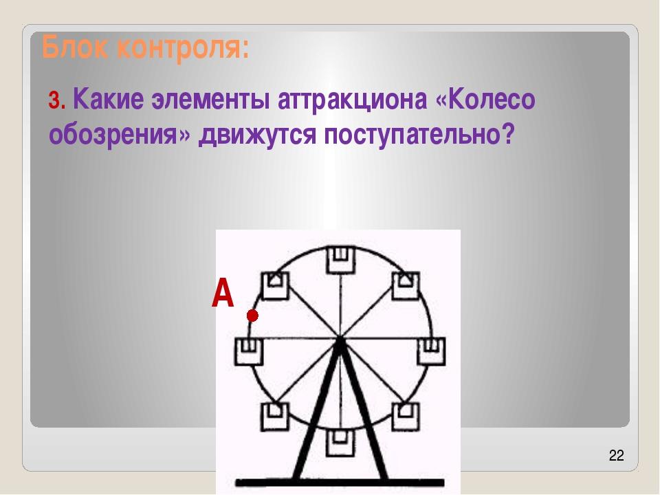 Блок контроля: 3. Какие элементы аттракциона «Колесо обозрения» движутся пост...
