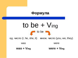 Формула to be + Ving to be were was were + Ving was + Ving множ. число (you,