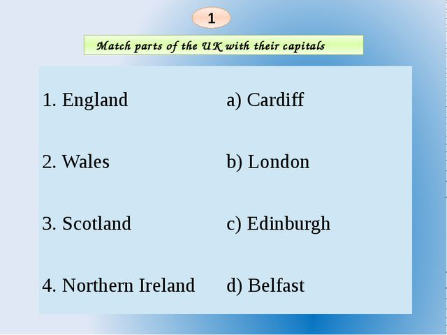 Match parts of the UK with their capitals 1 1.England a)Cardiff 2.Wales b)Lo...