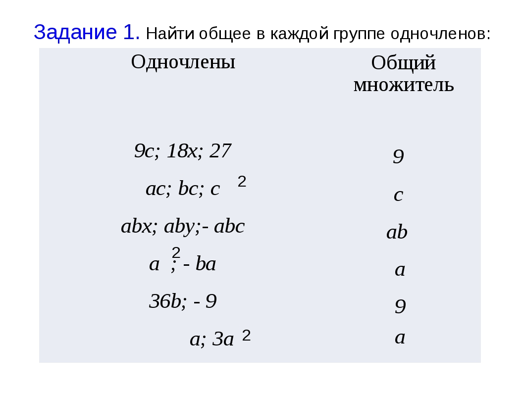 Задание 1. Найти общее в каждой группе одночленов: 2 2 2 9 с ab a 9 a Одночле...