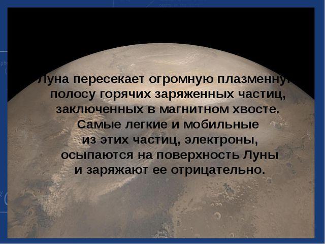Луна пересекает огромную плазменную полосу горячих заряженных частиц, заключе...