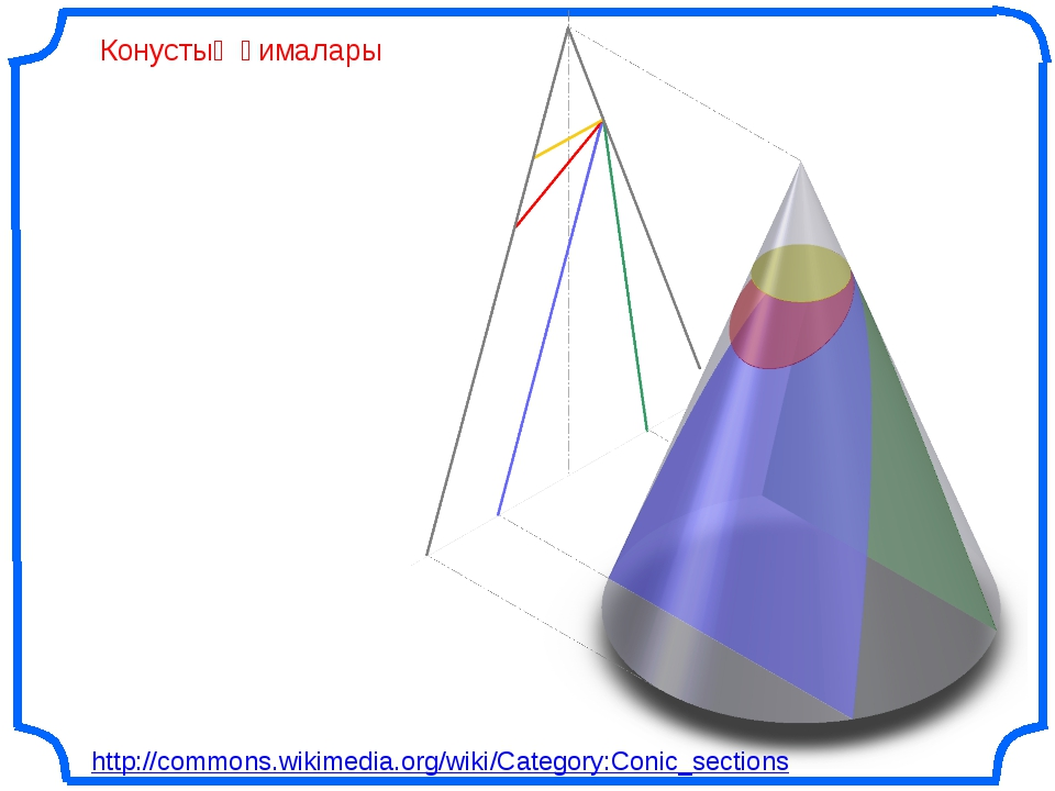 Конустың қималары http://commons.wikimedia.org/wiki/Category:Conic_sections