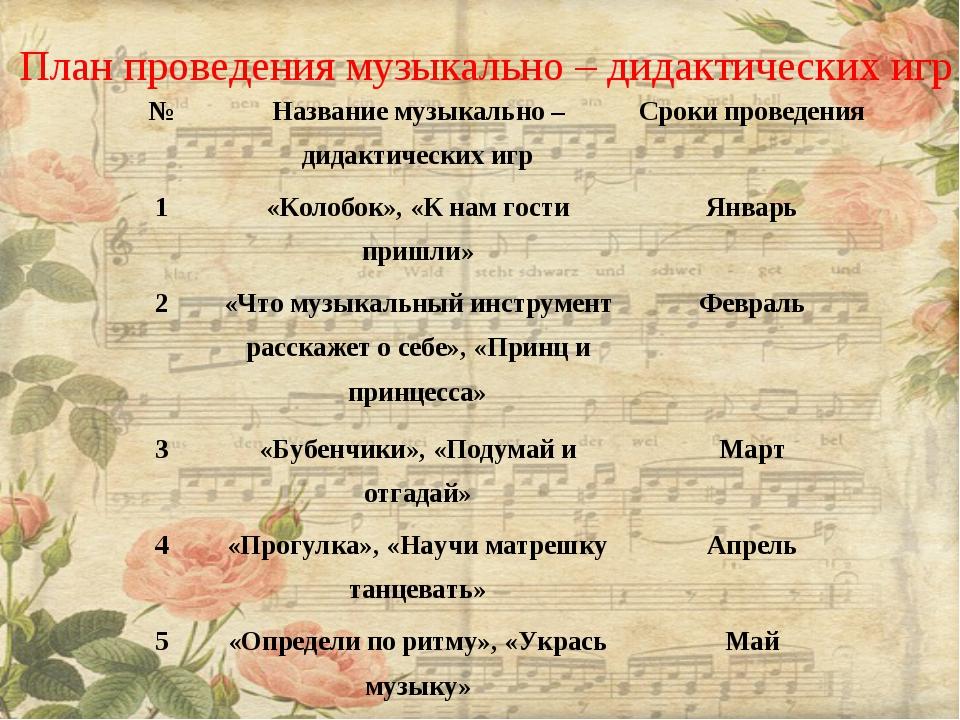 План проведения музыкально – дидактических игр №Название музыкально – дидакт...