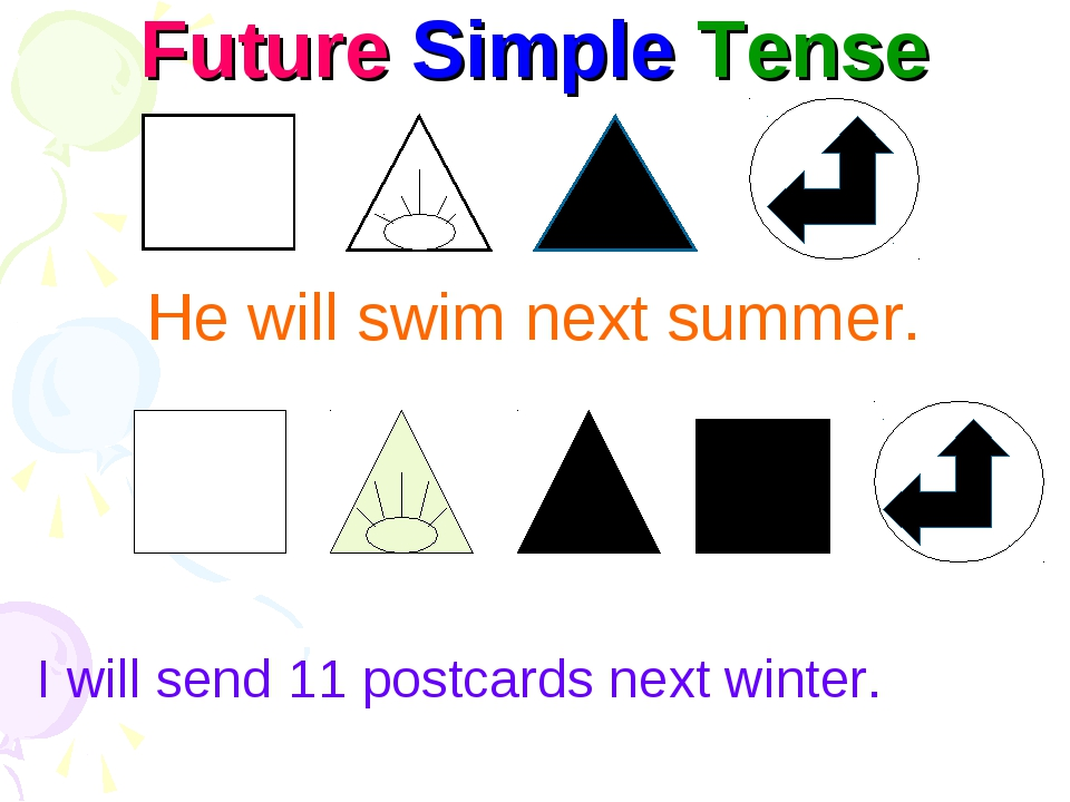 Future Simple Tense He will swim next summer. I will send 11 postcards next w...