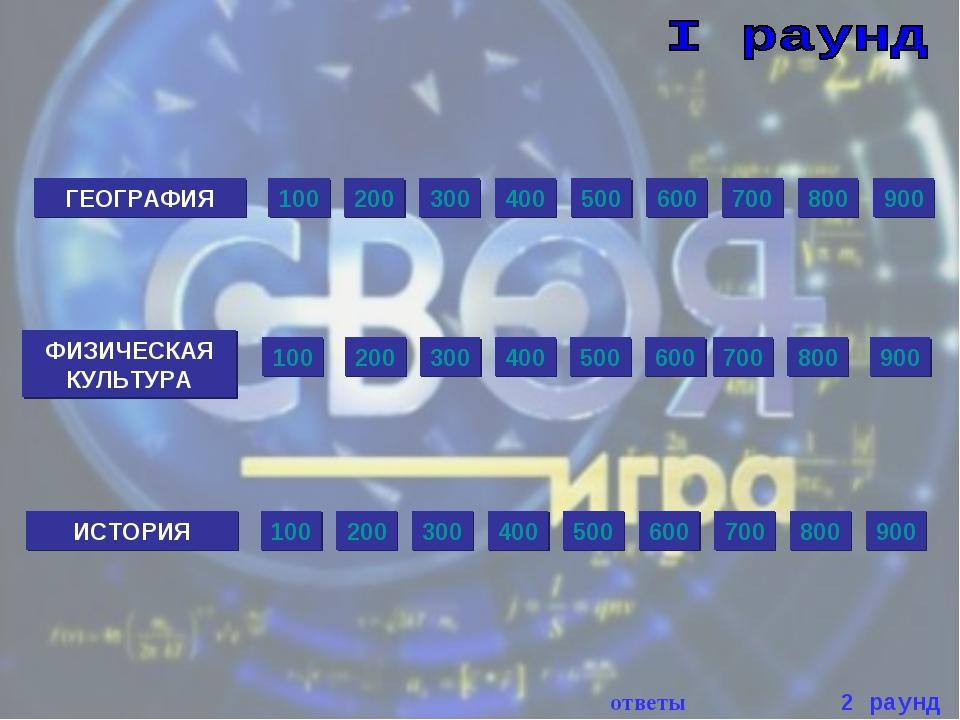ГЕОГРАФИЯ ФИЗИЧЕСКАЯ КУЛЬТУРА ИСТОРИЯ 200 100 300 400 500 600 700 800 900 200...