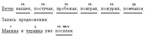 http://festival.1september.ru/articles/101327/img4.jpg