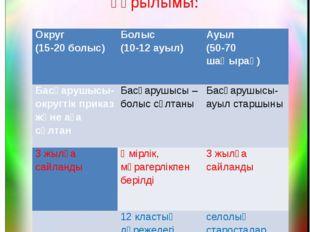 Орта жүздің әкімшілік құрылымы: Округ (15-20 болыс) Болыс (10-12 ауыл) Ауыл