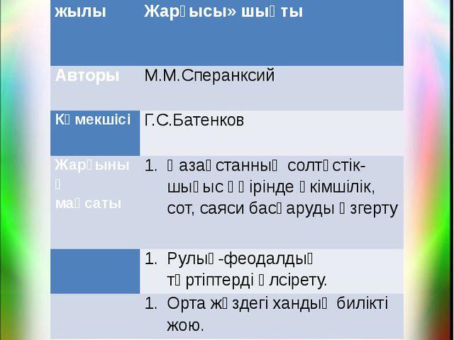 1822 жылы «Сібір қырғыздарының Жарғысы» шықты Авторы М.М.Сперанксий Көмекшісі...