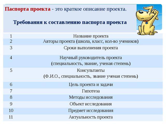Паспорта проекта - это краткое описание проекта. Требования к составлению пас...